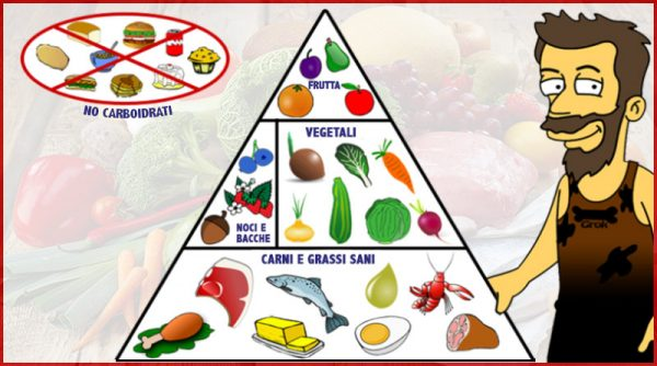 paleo dieta per dimagrire
